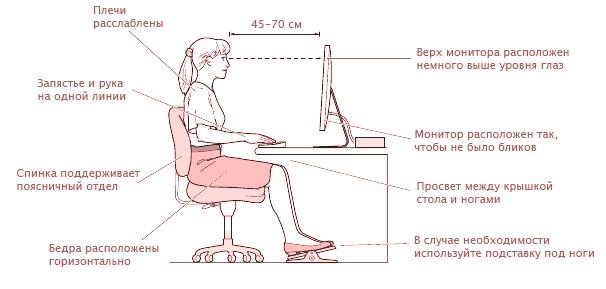площа устаткування яке розташоване на одному робочому місці адресу: Горнозаводск, Куплю
